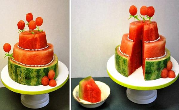 Nguồn gốc và ý nghĩa của bánh sinh nhật